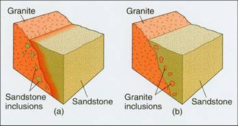 geologic dating lab The chapter on relative dating gives the student experience with as well as a quick review for students who have previously completed physical geology lab.